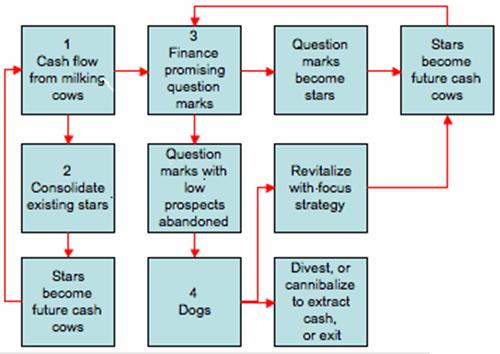 07 Analysis and Evaluation
