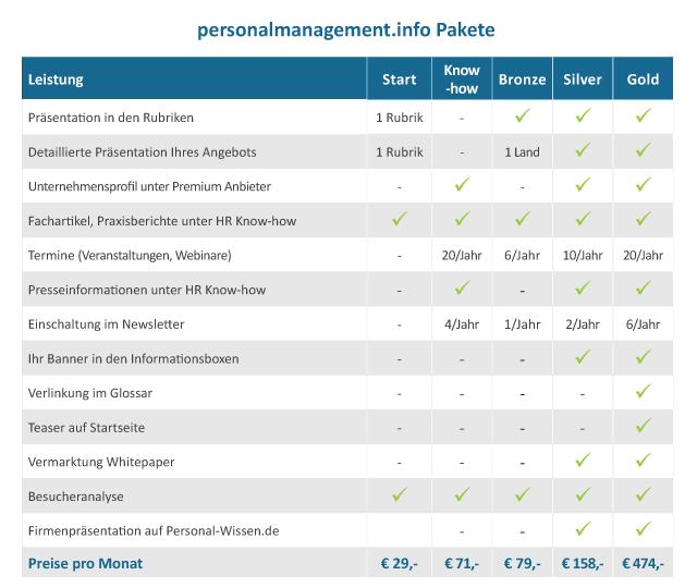 Pakete_pm.info