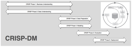 Business Science Problem Framework - Bottom