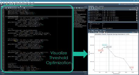 Chapter 8: Threshold Optimization With ggplot2