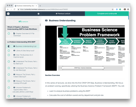 Business Science Problem Framework (BSPF)