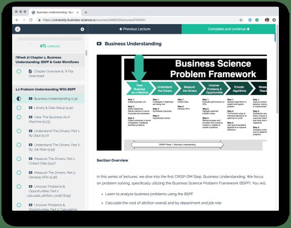 Business Science Problem Framework (BSPF)