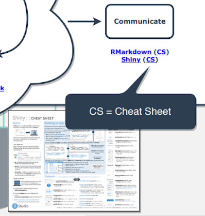 Package Cheatsheet
