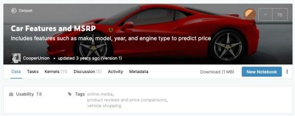 Car Data - Kaggle