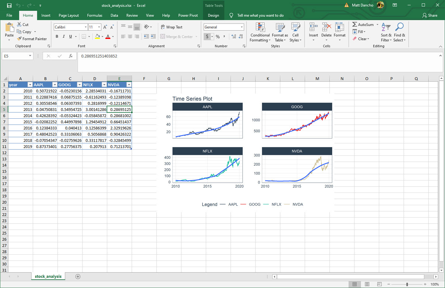 How To Automate Excel With R