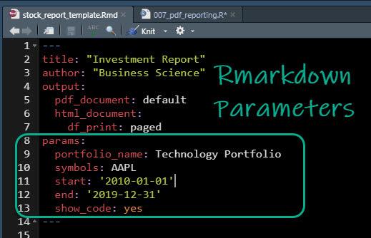 Rmarkdown Parameters