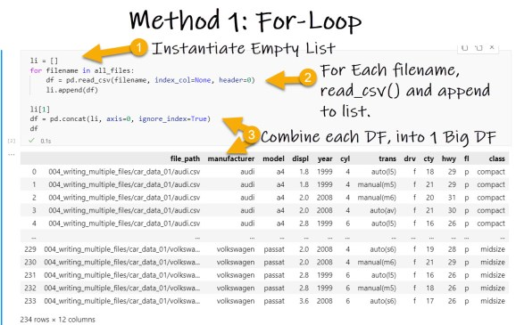 Python For-Loop for Reading CSV Files