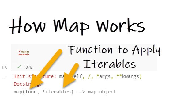 How Map Works (Python)