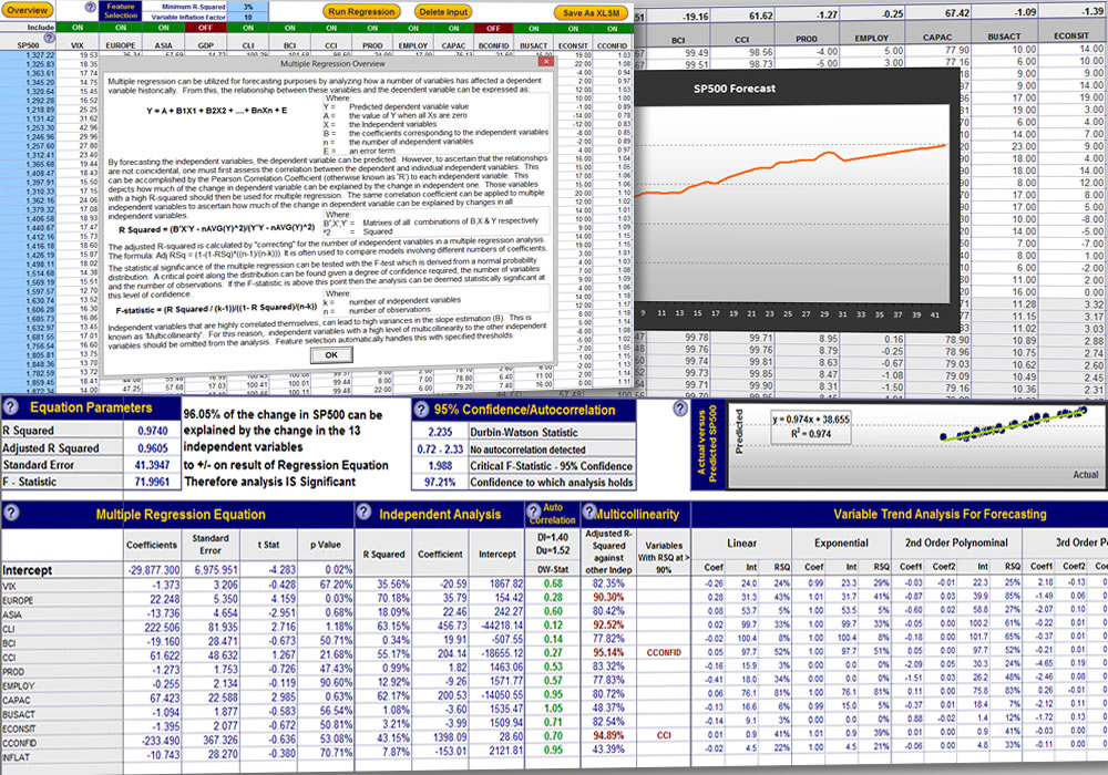 Excel Multiple Regression Analysis And Forecasting Template
