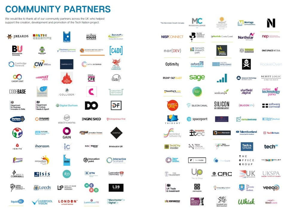 Community partners TechNation
