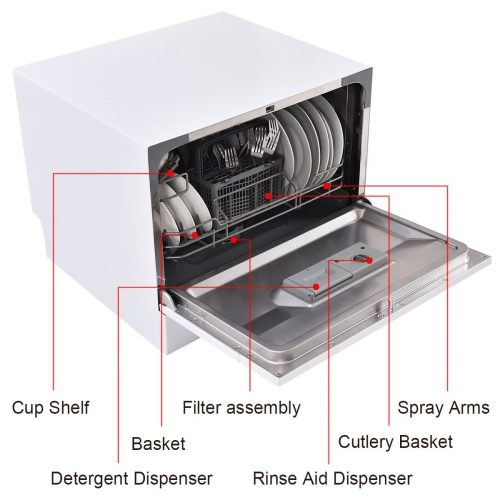 Costway Countertop Dishwasher Stainless Steel 6 Place Setting Portable Compact Tabletop Kitchen, White - Countertop Dishwasher