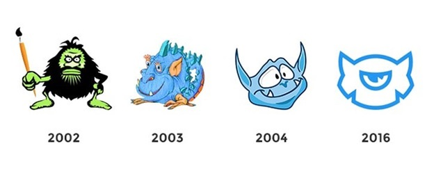 templatemoster logo over period of time