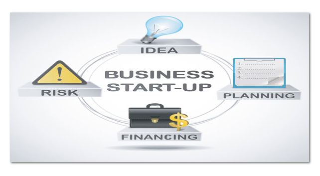 Business start-up, what you need to know