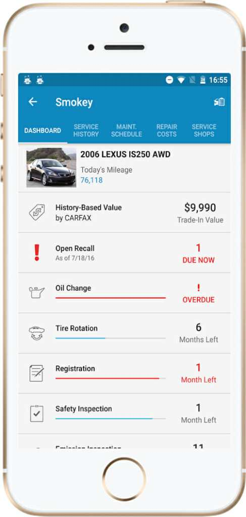 5 Best Apps to help you keep Control of your car Budget