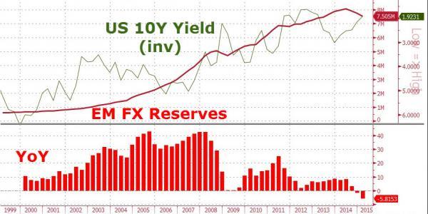 US_10Y_Yield
