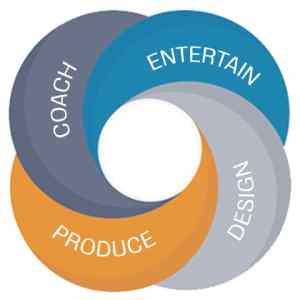 approche intégrée business et style process uniforme