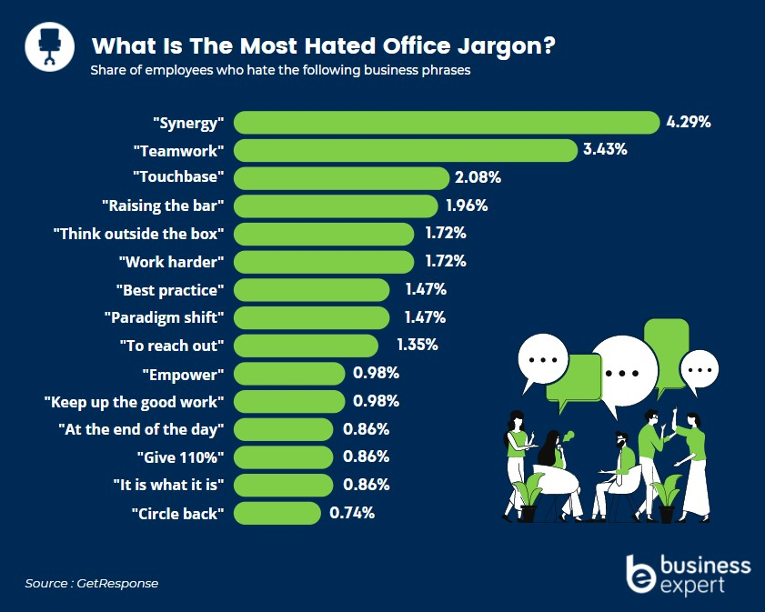 office jargon