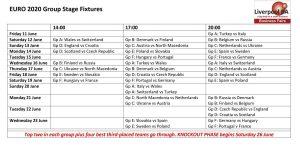 Euro-2020-Group-fixtures-Liverpool-BA-Fairs