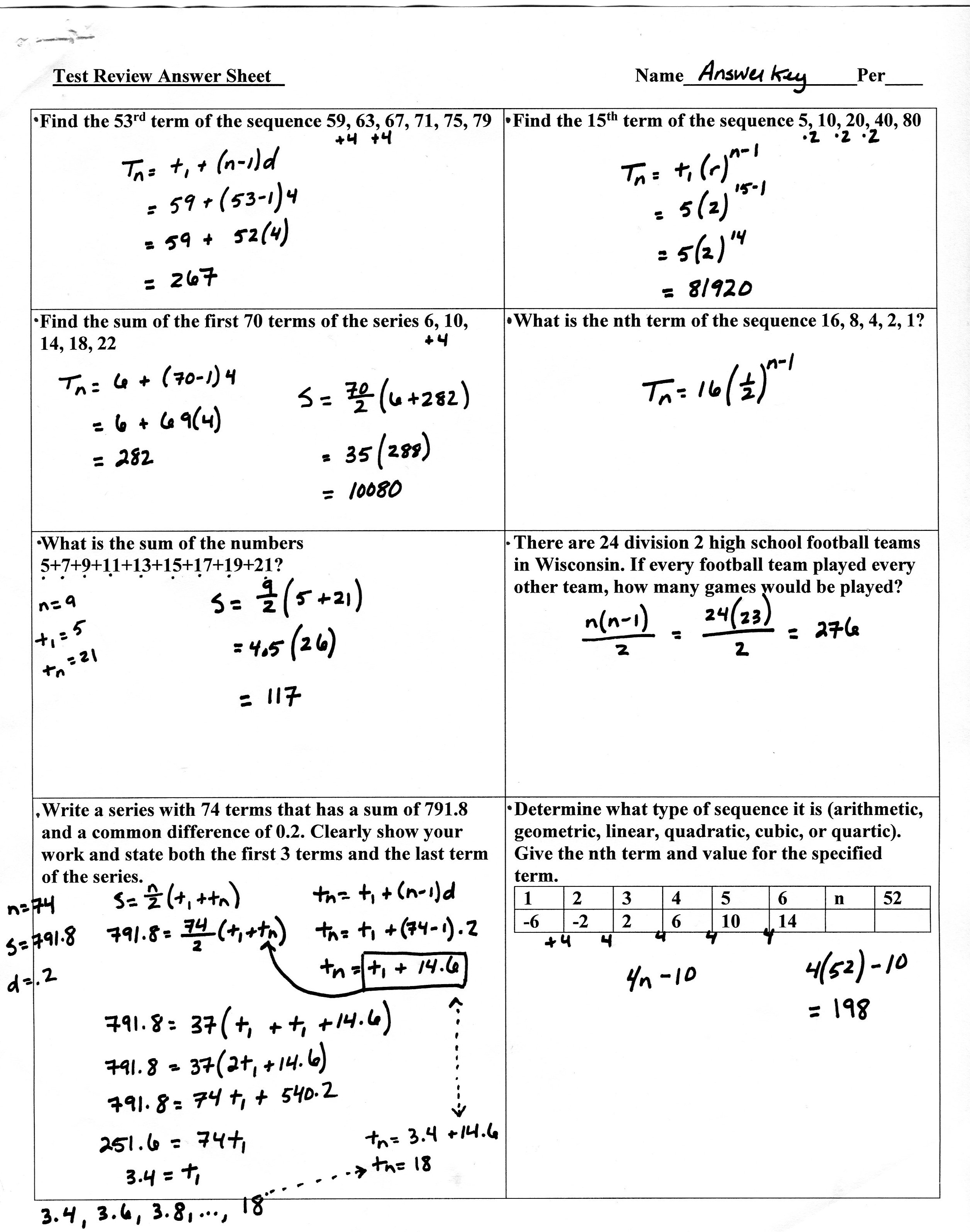 Arithmetic Sequence Worksheet Algebra 1 Business Form