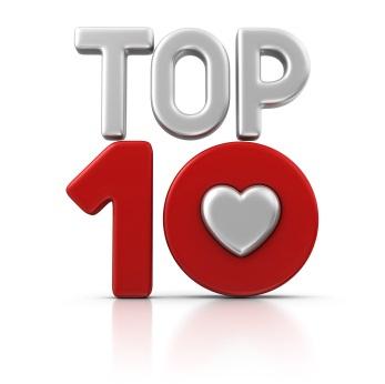 Recommended top 10 entrepreneur websites