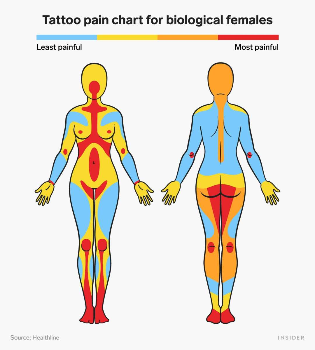 Thinking of a tattoo? Here are the most and least painful spots to get inked