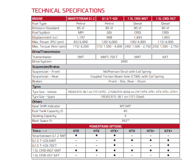 Kia Sonet Technical Specification