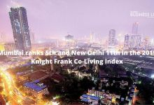 Mumbai ranks 5th and New Delhi 11th in the 2019 Knight Frank Co-Living Index