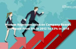 Women Representation on Company Boards Increased From 5% In 2012 To 13% In 2018