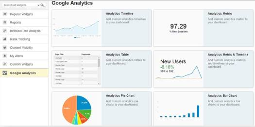 Google-Analytics-Data-Gets-Integrated-in-cognitiveSEO