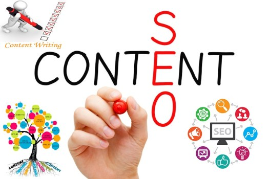 Content writing and Seo