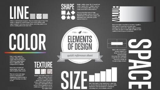 Visual aspects webdesign