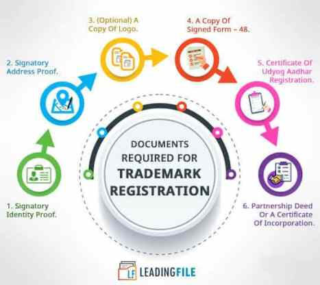 trademark registration 1