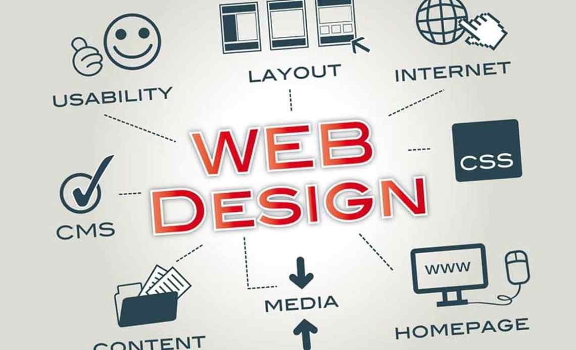 How web design help improve your business?