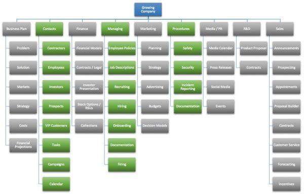 hr management dashboard diagram
