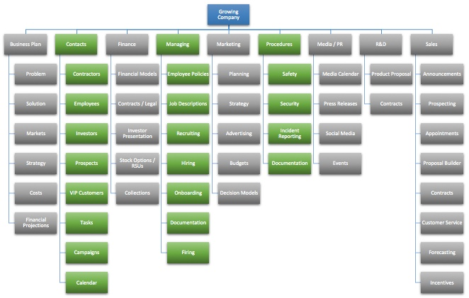 hr management dashboard diagram