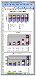 business plan financial projection excel template