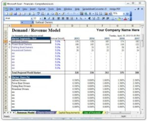 business plan excel template measures demand and revenue