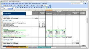 business plan software investor valuation to raise capital