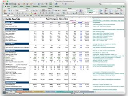 business plan excel financial model template ratio analysis