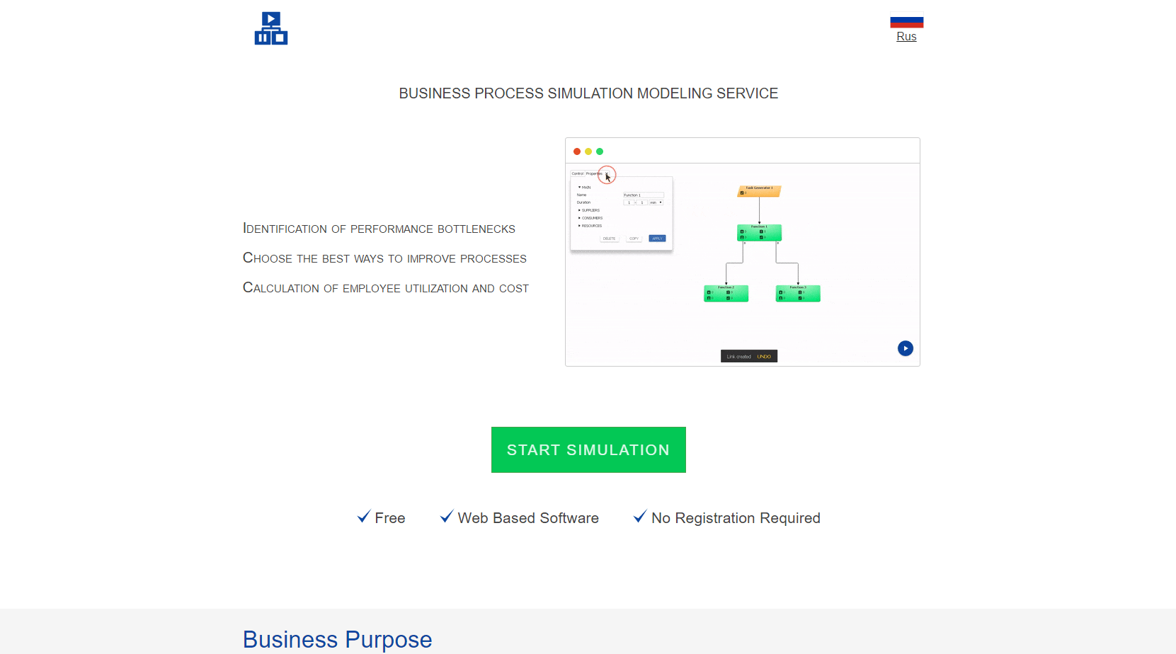 Business Process Simulation Modeling Software Bp Simulator