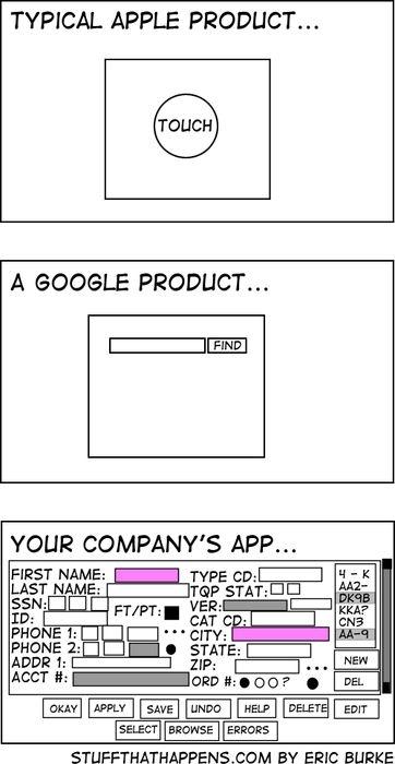 googleproduct