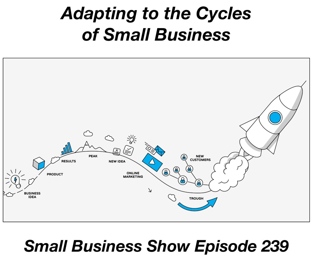 Adapting To Small Business Cycles The Small Business Show