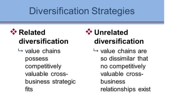 diversify business, company, diversification