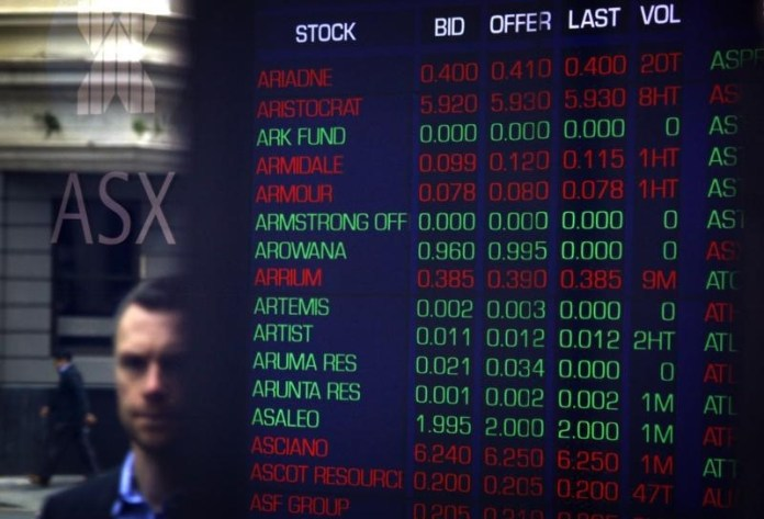 © Reuters.  Australia shares lower at close of trade; S&P/ASX 200 down 0.07%