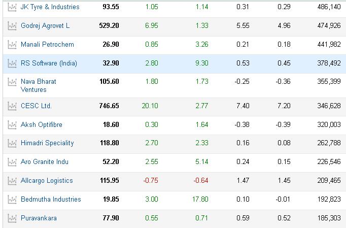 up 69 2