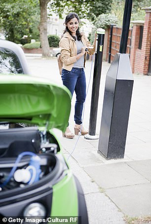 On charge:Ceres Power¿s cells can be used in electric car charging points