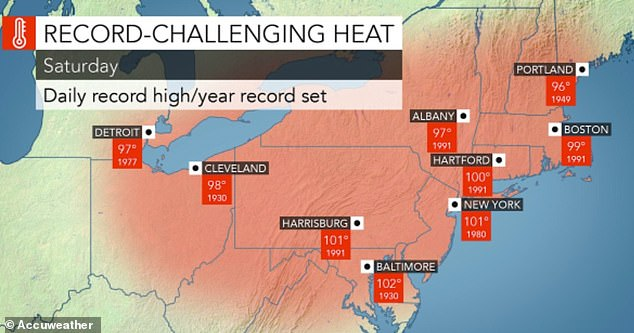 The heat wave sweeping the US is set to hit its zenith on Saturday, with temperatures reaching their highest numbers since the 1930s in some states - putting even healthy Americans at risk for heat-related illnesses, doctors warn