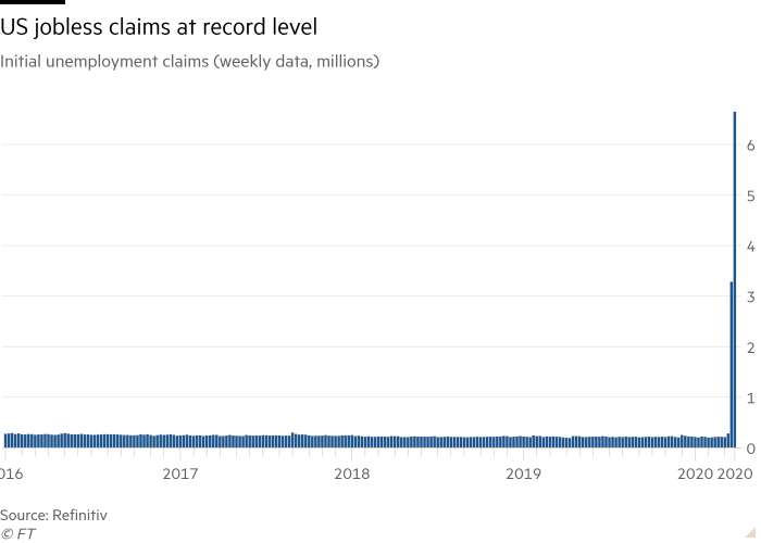 Column chart of Initial unemployment claims (weekly data, millions) showing US jobless claims at record level
