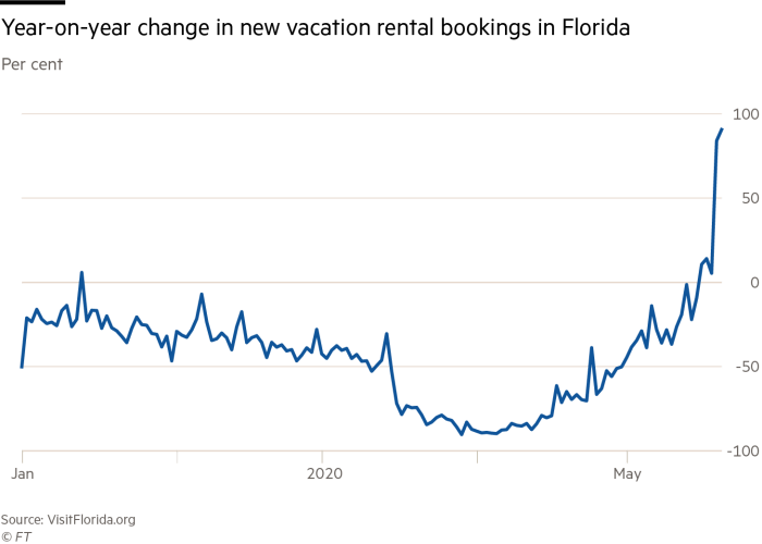 GM230521_20X Florida new vacation rentals UPDATED