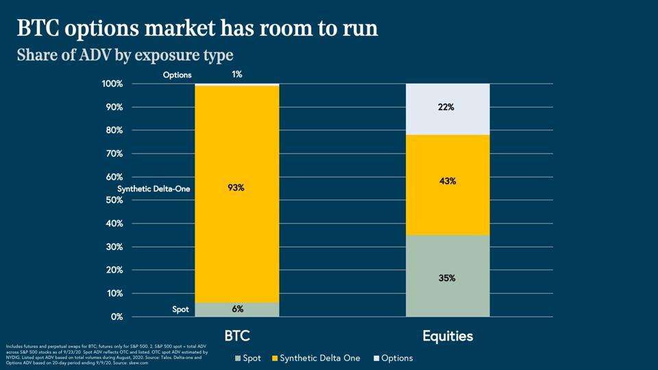 bitcoin, bitcoin price, Bessemer, LinkedIn, Twitch, Pinterest, Twilio, chart